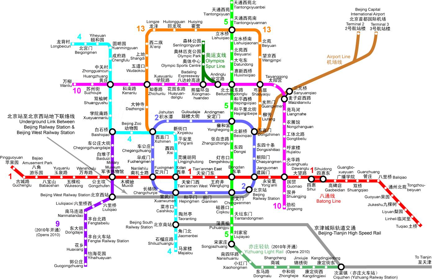 The Beijing Subway system does connect some of the major tourist destinations such as Tiananmen Square/Forbidden City, Wangfujing, the Lama Temple, the airport, the train station and the Olympic Park.